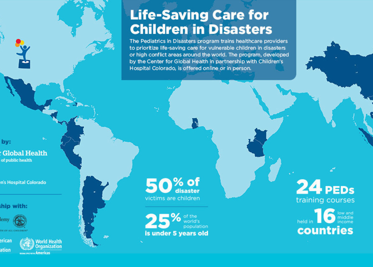 life saving care for children in disasters statistics